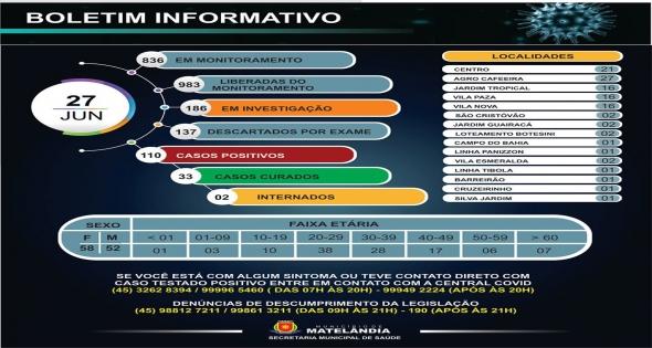 Boletim informativo COVID-19 | 27 de junho de 2020