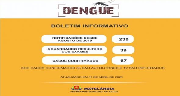 Boletim Informativo DENGUE