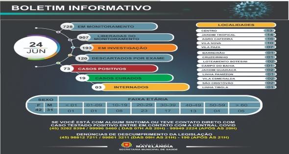 Boletim Informativo COVID-19 24 de junho de 2020