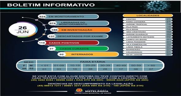 Boletim informativo COVID-19 | 26 de junho de 2020