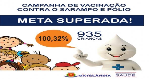 935 Crianças são vacinadas contra o Sarampo e Poliomielite