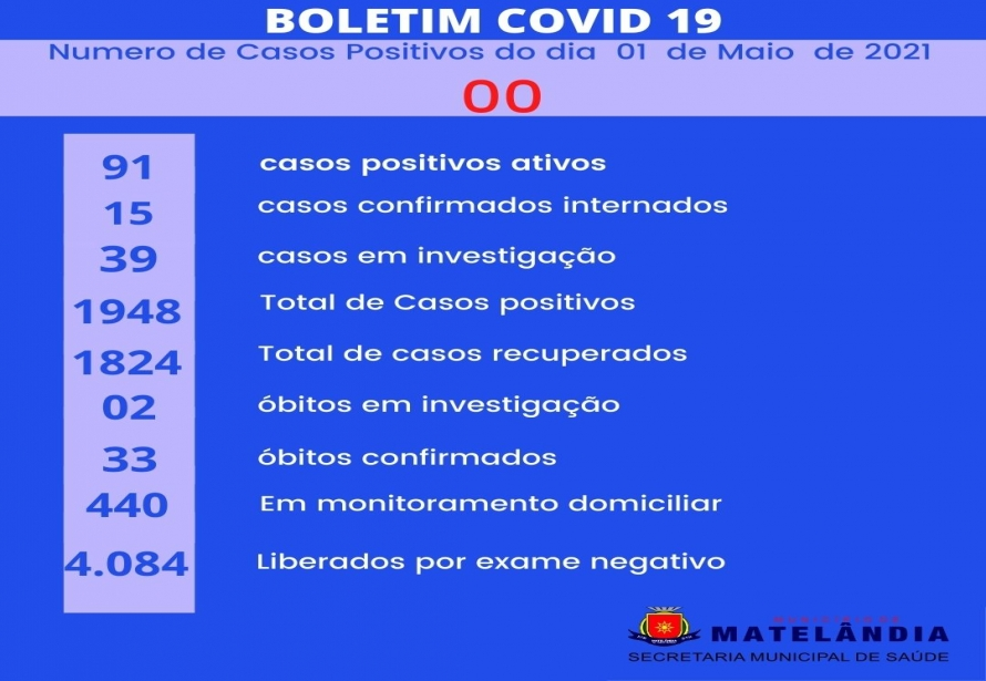 Boletim Covid 19 01 de Maio