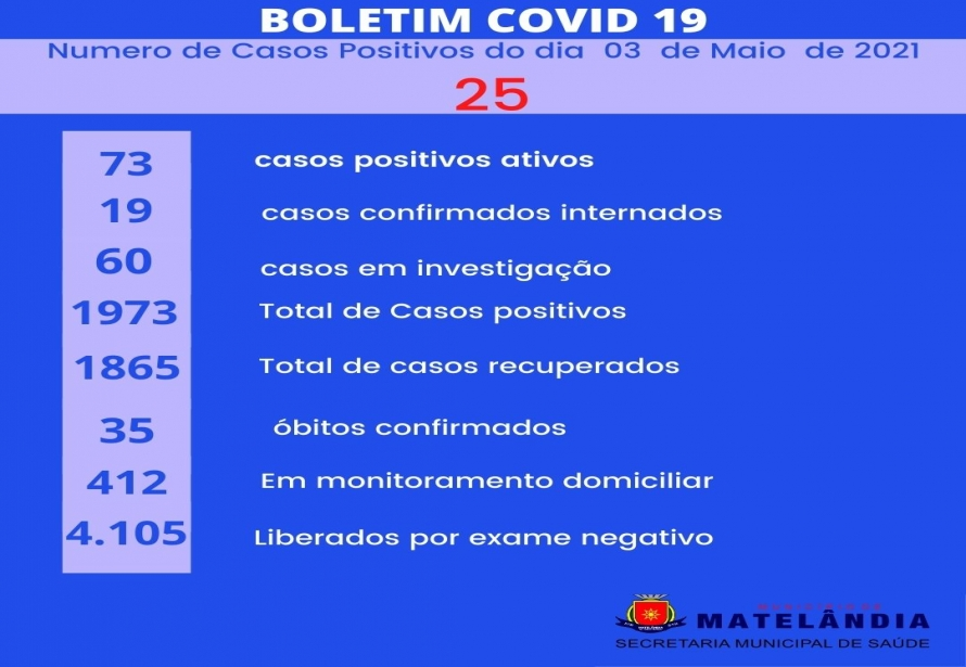 Boletim Covid  03 de Maio