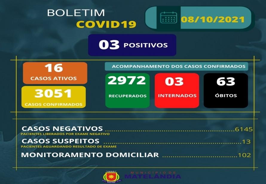 Boletim Covid 19 08 de Outubro