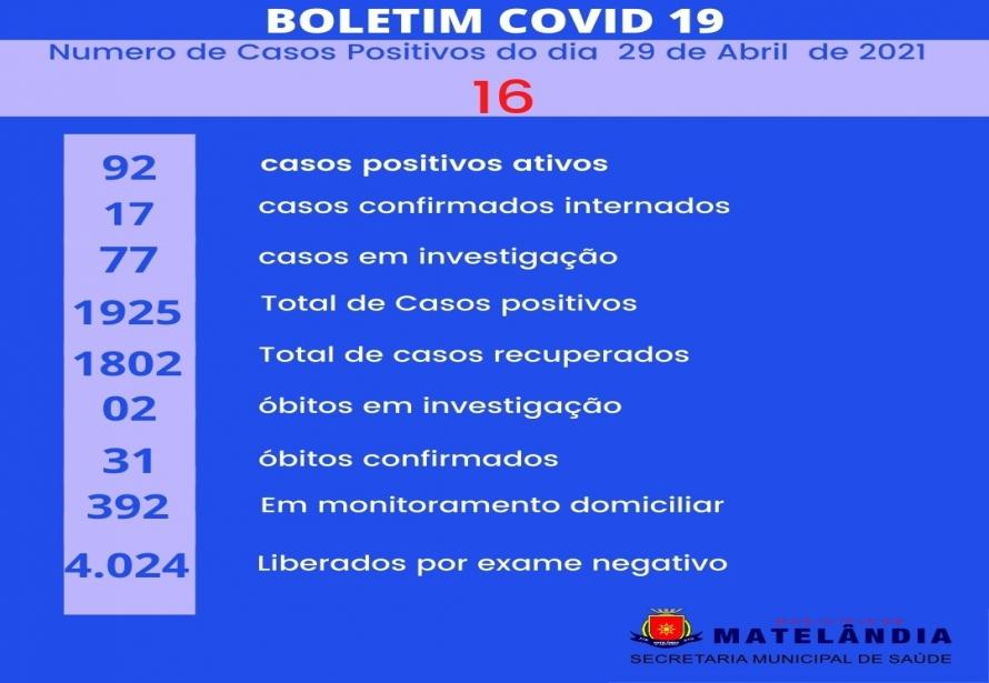 Boletim Covid  29 de Abril