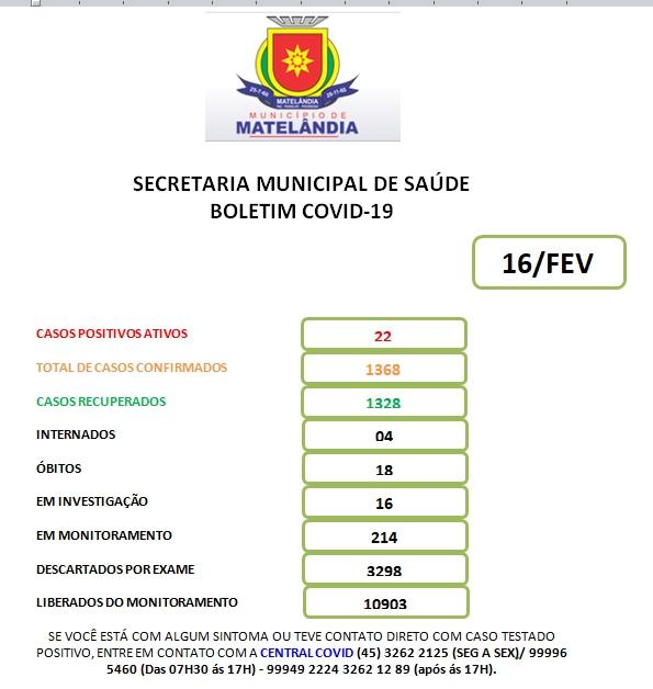 Boletim Covid 19 16 de Fevereiro